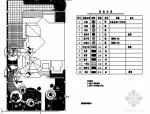 别墅庭院园林景观设计施工图
