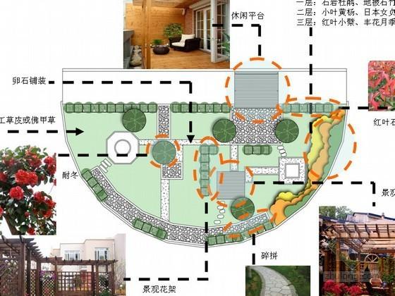 小型屋顶花园景观概念设计方案