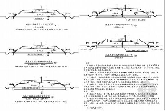 [湖北]2015年设计I级铁路路基施工图大样图图集148张(防护加固支挡检测)
