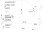 隧道工程施工组织设计毕业论文(PDF版)
