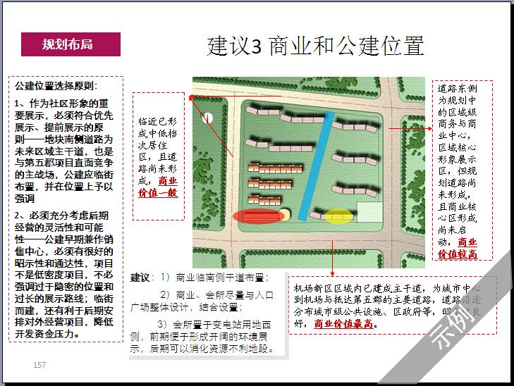 房地产住宅楼户型点评及规划全面解读(图文丰富)_7