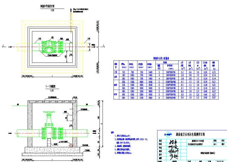 高效节水灌溉设计图