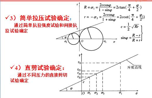 《路基路面工程》课程讲义1139页PPT(附图丰富)_9