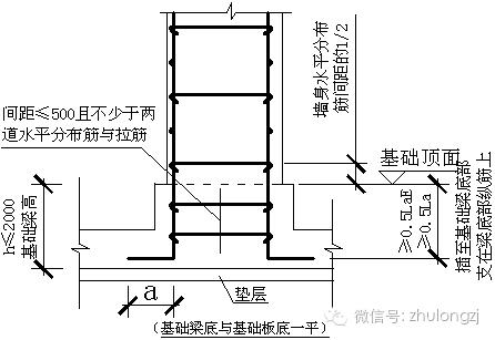 剪力墙钢筋工程量计算,钢筋算量最复杂构件,这个必须会!_5