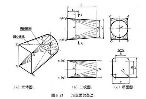 水利工程识图培训讲义(ppt,共65页)