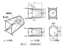 水利pk10计划识图北京赛车pk10讲义(ppt,共65页)