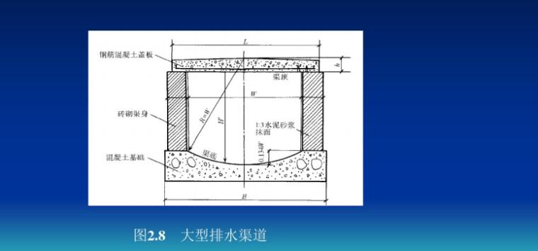 建筑设备工程课程课件(包括给排水、暖通、建筑电气)(999页)_12