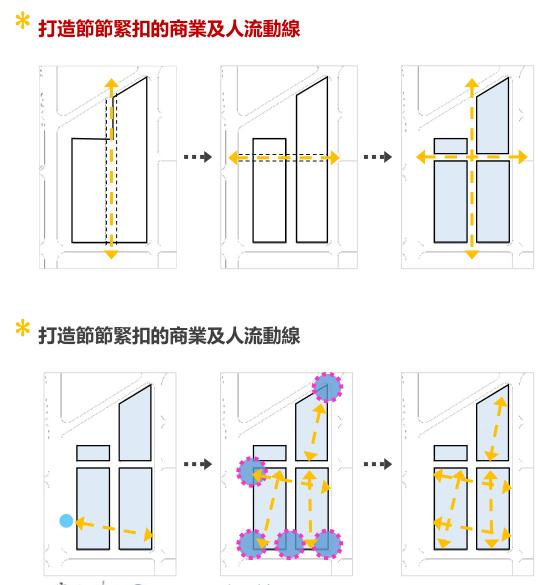 [深圳]超高层呢双子塔物流中心建筑设计方案文本(含CAD图纸)_6