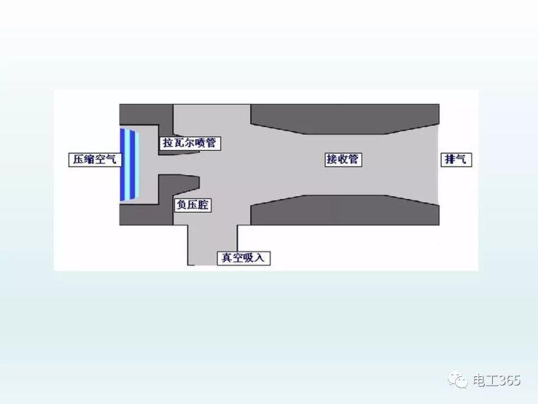 全彩图详解低压电器元件及选用_44