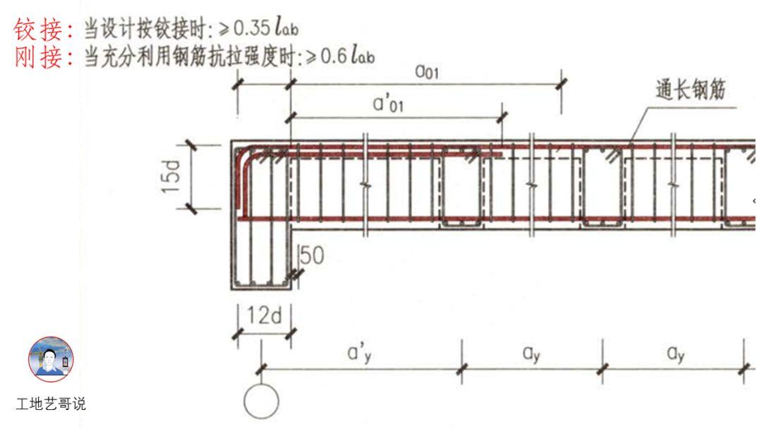 结构钢筋89种构件图解一文搞定,建议收藏!_45