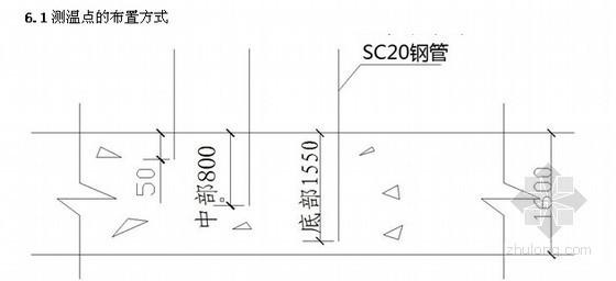 [河南]大体积混凝土施工方案(板厚1600 冬季施工)
