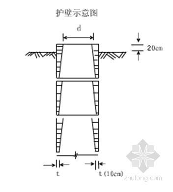 [贵州]人工挖孔桩安全施工专项方案(15—25m)