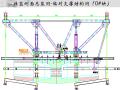 跨线桥梁连续钢构悬臂浇筑挂篮施工方案汇报讲义63页(图文并茂)