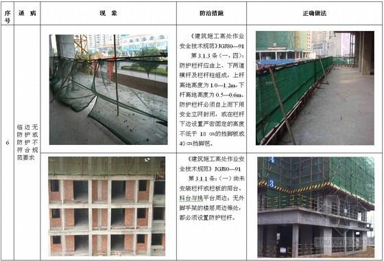 超全面建筑工程施工安全通病防治手册(近300页 丰富清晰图片)