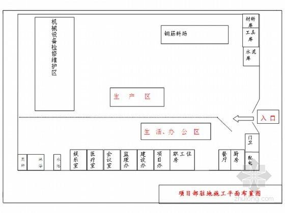 [云南]河道治理工程施工组织设计(编制于2014年 疏浚 淤泥)