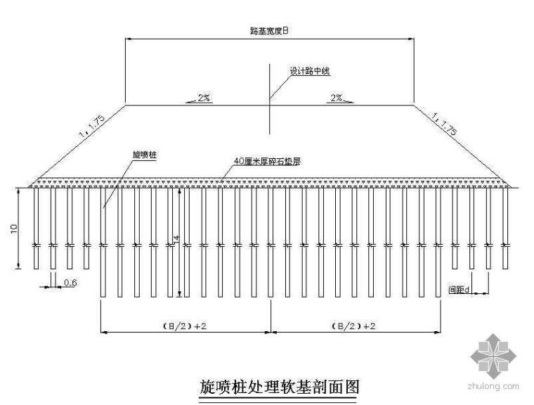 软基处理旋喷桩设计图资料下载-旋喷桩软基处理结构图