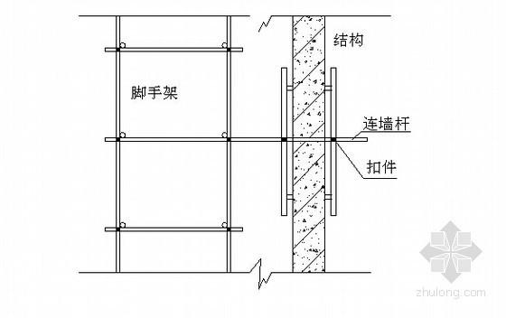 [江苏]超高层商业大厦钻石型外装饰面脚手架施工方案(含计算书)