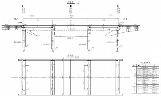 13+16+13m空心板梁桥全套施工图(27页)