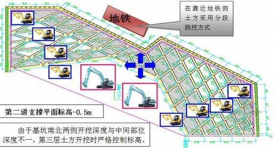 [广东]15米深基坑土方开挖及咬合桩加支撑支护施工方案(基坑紧邻地铁)