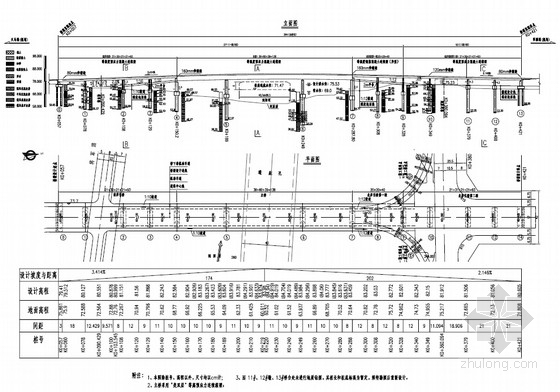 [pdf]主跨60m类双层预应力砼顶推连续箱梁桥全套施工图(318张主桥引桥匝道桥)