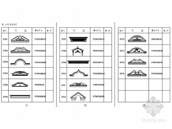 豪华欧式节点全套CAD图块下载