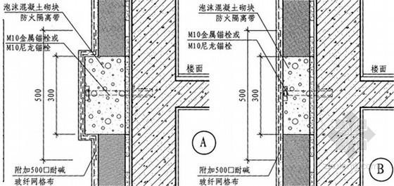 [北京]外墙外保温防火隔离带的应用研究