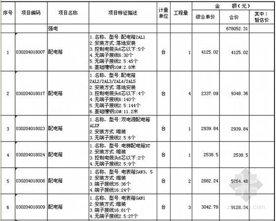 [江苏]2012年商铺安装工程工程量清单计价(电气+给排水+消防)