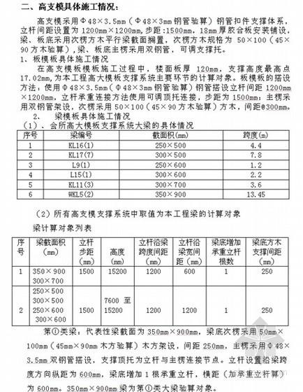 [广东]高支模施工专项方案(经专家论证 高17.02m)