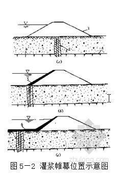 河堤防渗与地基加固施工方案