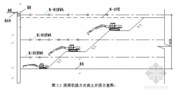 [湖南]地铁明挖区间开挖支护施工组织设计(地连墙)