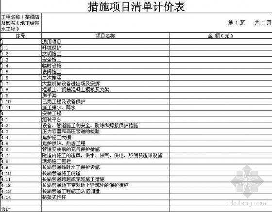 给排水工程清单报价实例(5个)
