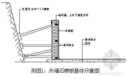 地下室工程SBS卷材防水施工工作总结