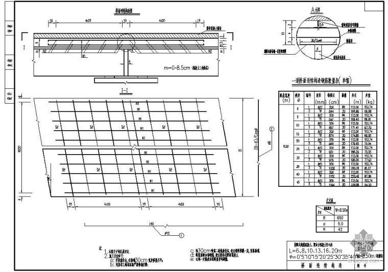 某W8.50m装配式钢筋混凝土、预应力混凝土空心板桥面连续节点构造详图