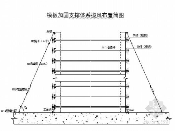 码头围堤工程水闸闸墩专项施工方案