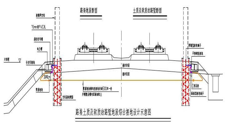 南龙铁路施工作业指导书77篇833页(路基桥涵隧道)