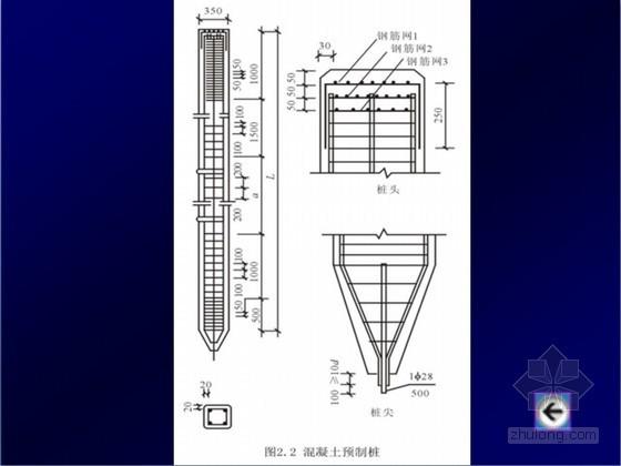 预制桩及灌注桩施工技术全集(图文并茂 224页)