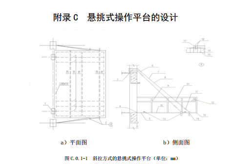 JGJ80-2016施工高处作业安全技术规范_4