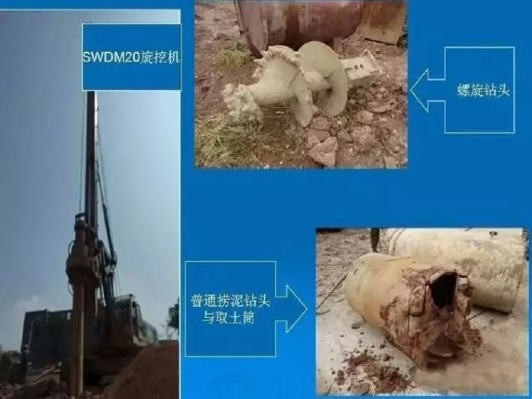 常见旋挖机参数和旋挖桩全部施工流程、验收及特点分析