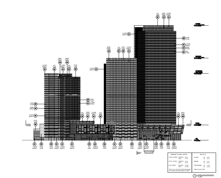 [上海]浦东嘉里中心商业综合体建筑设计方案文本