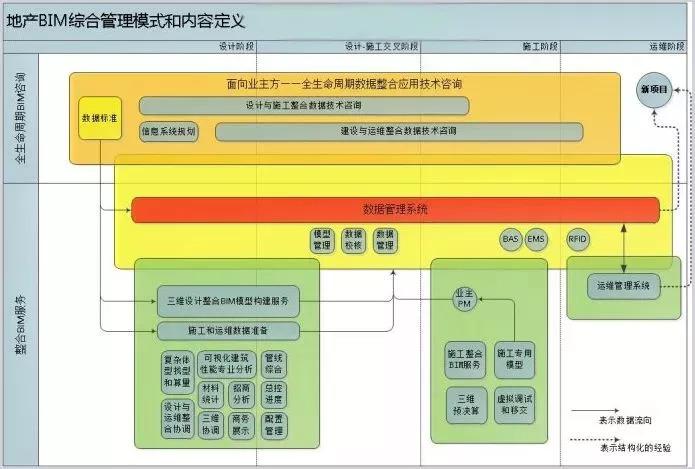BIM工程时代,实用的工程人职业规划!