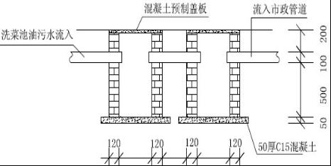 建筑业绿色施工示范工程检查汇报材料(附图丰富)_9