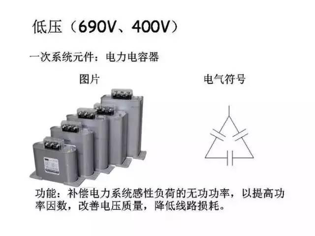 [详解]全面掌握低压配电系统全套电气元器件_21