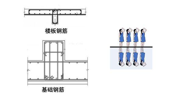 绑钢筋除了返工别无选择的错误,四项基本原则能避免_14