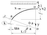 隧道工程-第6章隧道结构计算(PPT版,共79页)