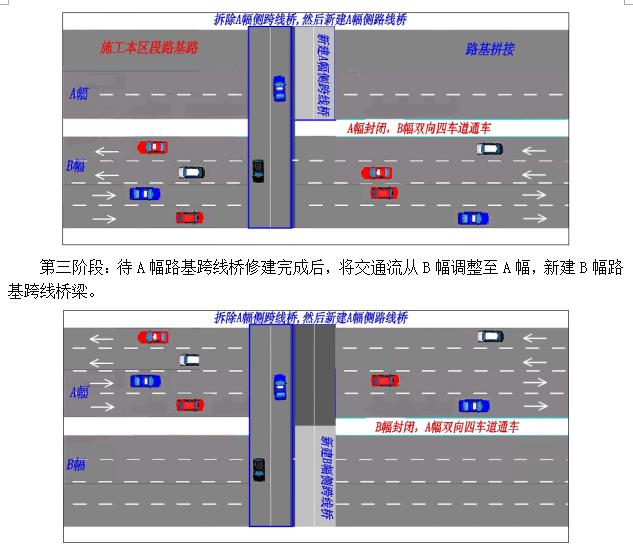 高速公路改扩建工程实施性交通组织设计方案(word,108页)