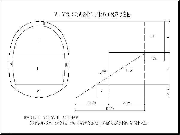 高速铁路某隧道工程实施性施工组织设计(Word版,共93页)