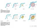 设计概念分析图,做方案没想法的时候看这里!
