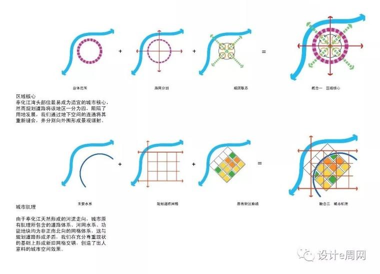 设计概念分析图,做方案没想法的时候看这里!_1