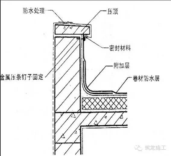 渗漏、裂缝这些常见的问题解决了,施工质量立马杠杠的!!_34