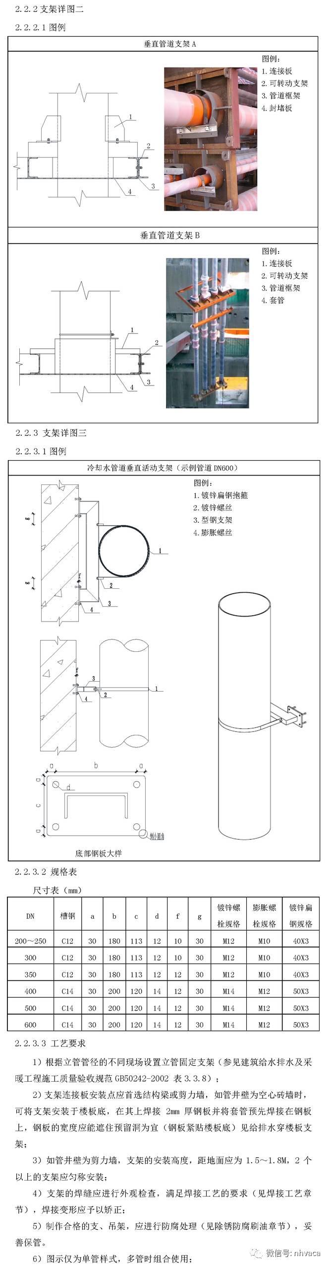 暖通空调施工工艺标准图集(53张图)_4